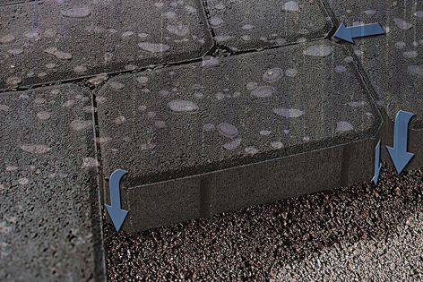 Minimize water run-off with Ecopave from Adbri Masonry.