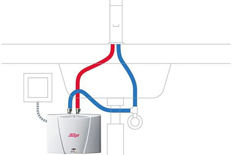 The Zip Clage hot water system heats the water only to the temperature required at the tap.